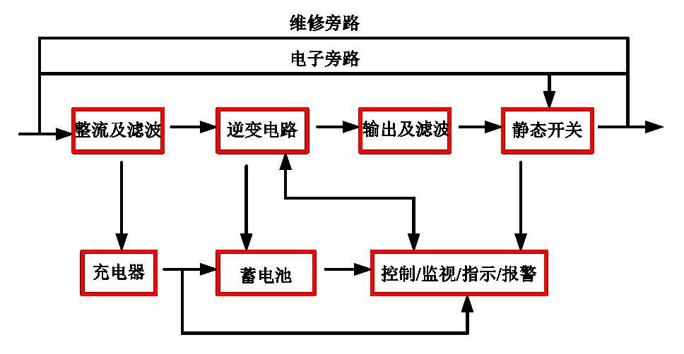 ups基本电路原理图: